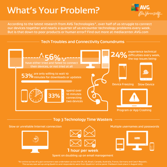 AVG_Infographic_Tech_Problems_V1