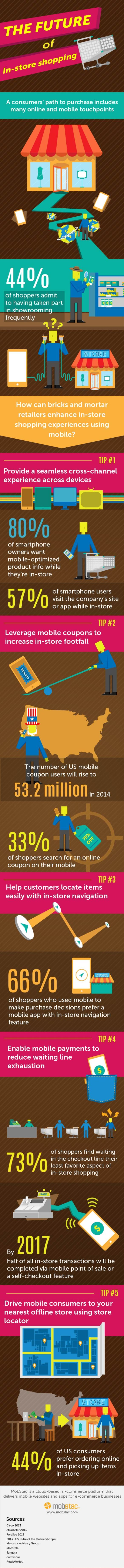the-future-of-in-store-shopping-mobile-retail-infographic-mobstac