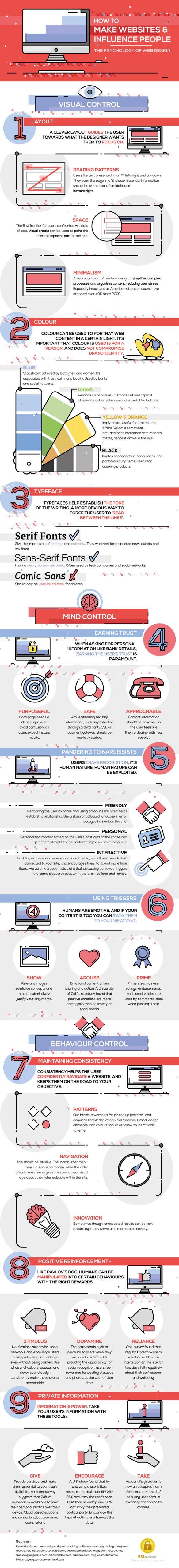 psychology-of-web-design